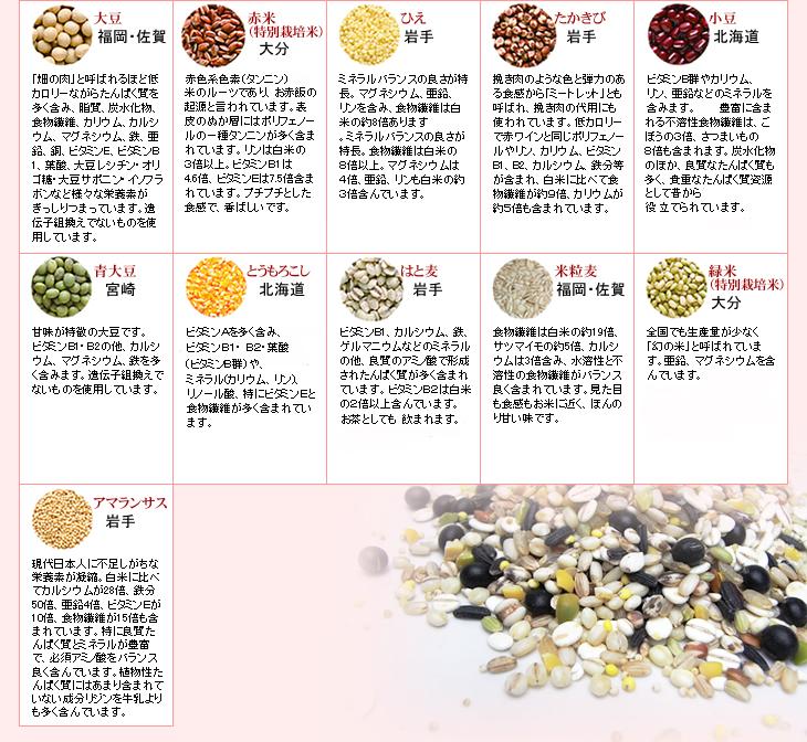 国産100%21種類の国産雑穀
