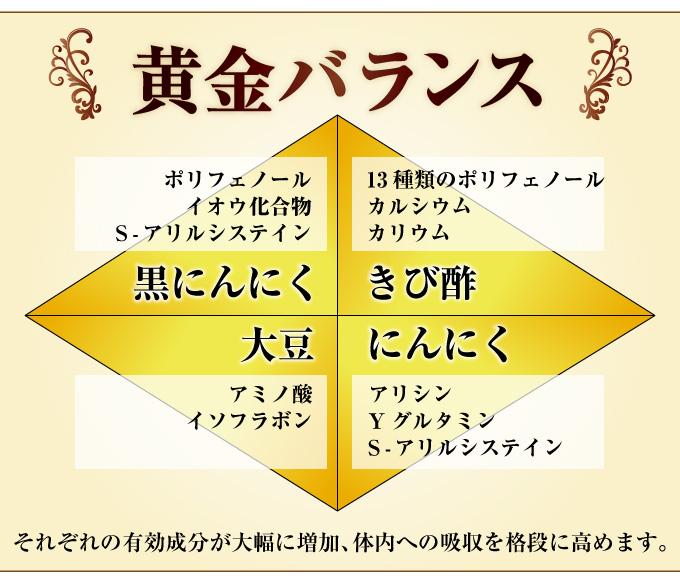 黒にんにく・きび酢・大豆・にんにく 4つの黄金バランス